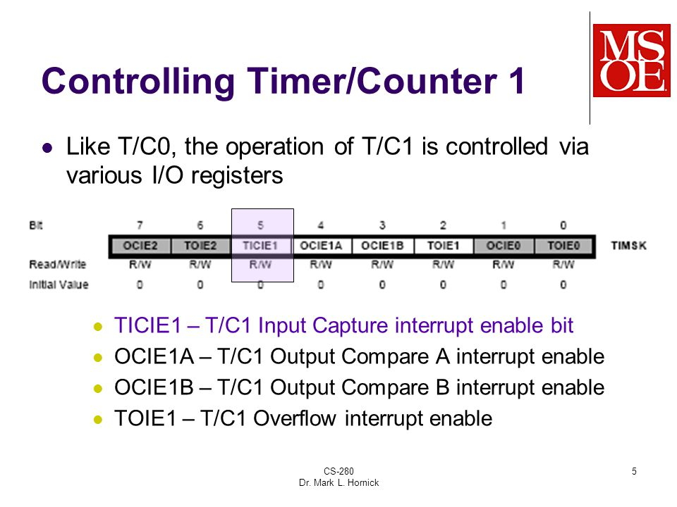 Controlling Timer/Counter 1
