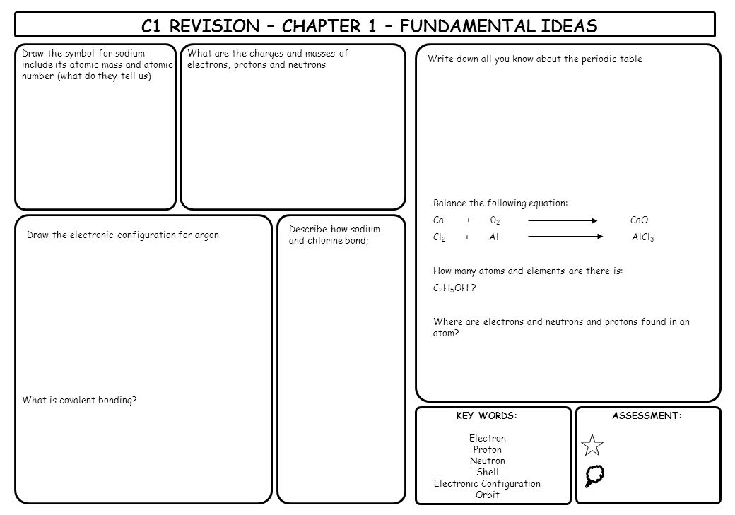 C1 REVISION – CHAPTER 1 – FUNDAMENTAL IDEAS