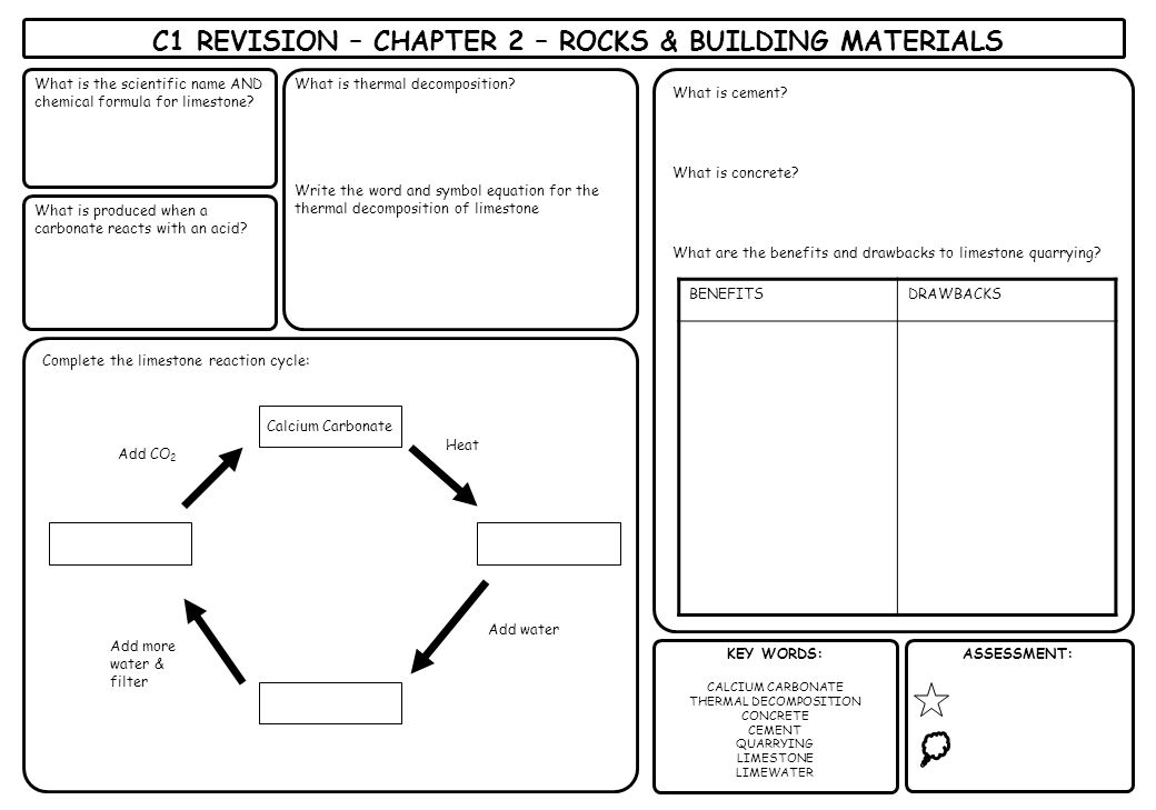C1 REVISION – CHAPTER 2 – ROCKS & BUILDING MATERIALS