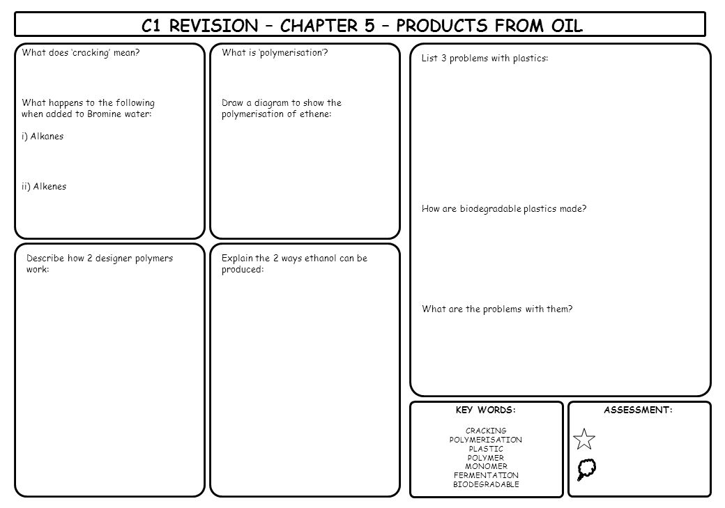C1 REVISION – CHAPTER 5 – PRODUCTS FROM OIL