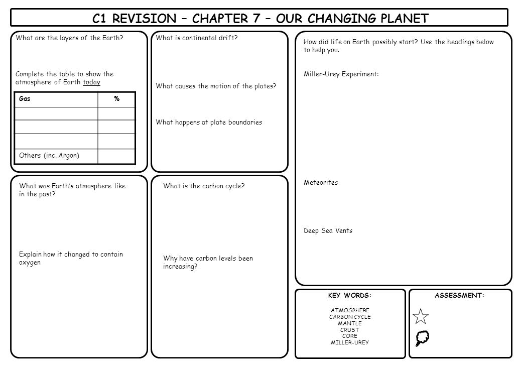 C1 REVISION – CHAPTER 7 – OUR CHANGING PLANET