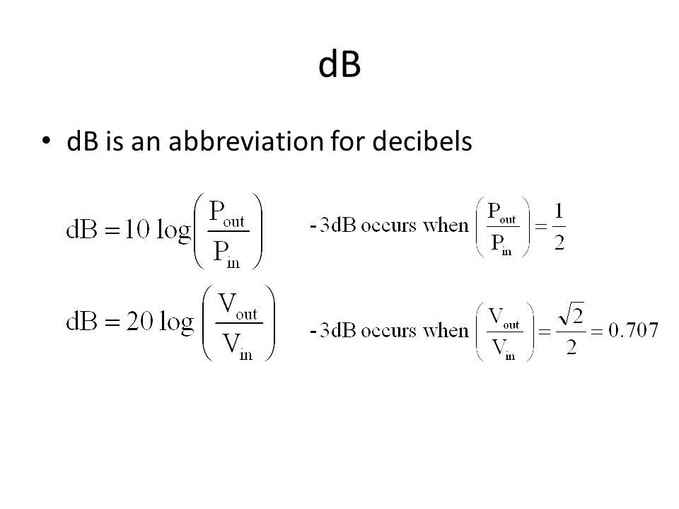 dB dB is an abbreviation for decibels