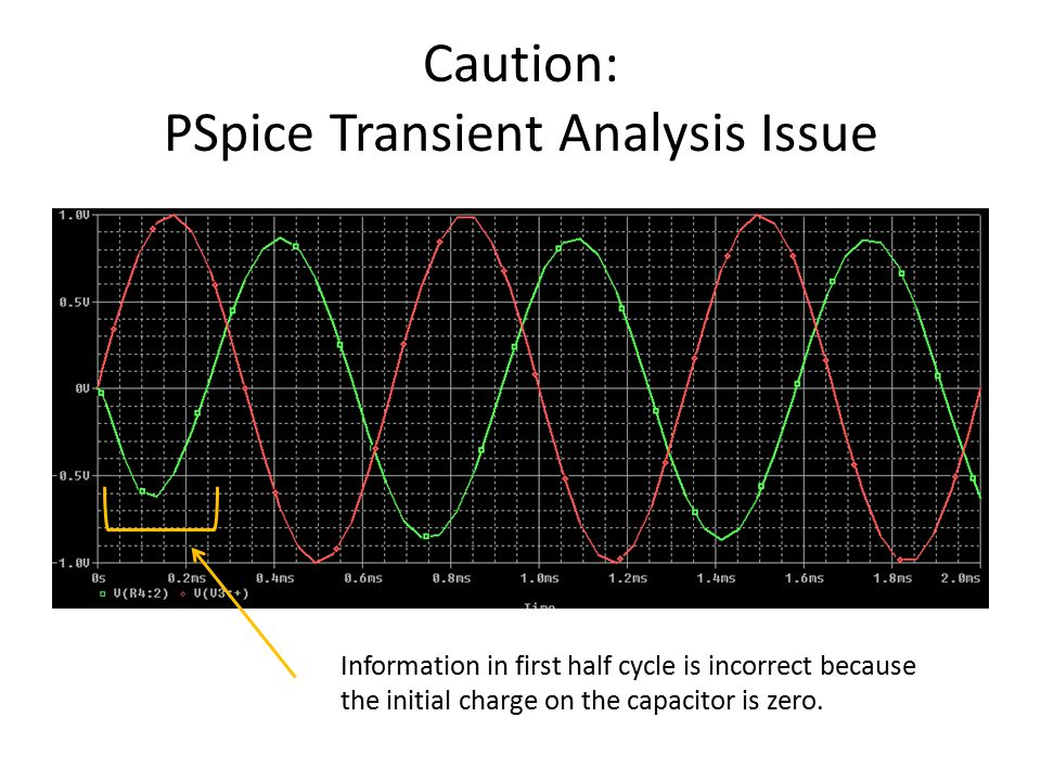 Caution: PSpice Transient Analysis Issue