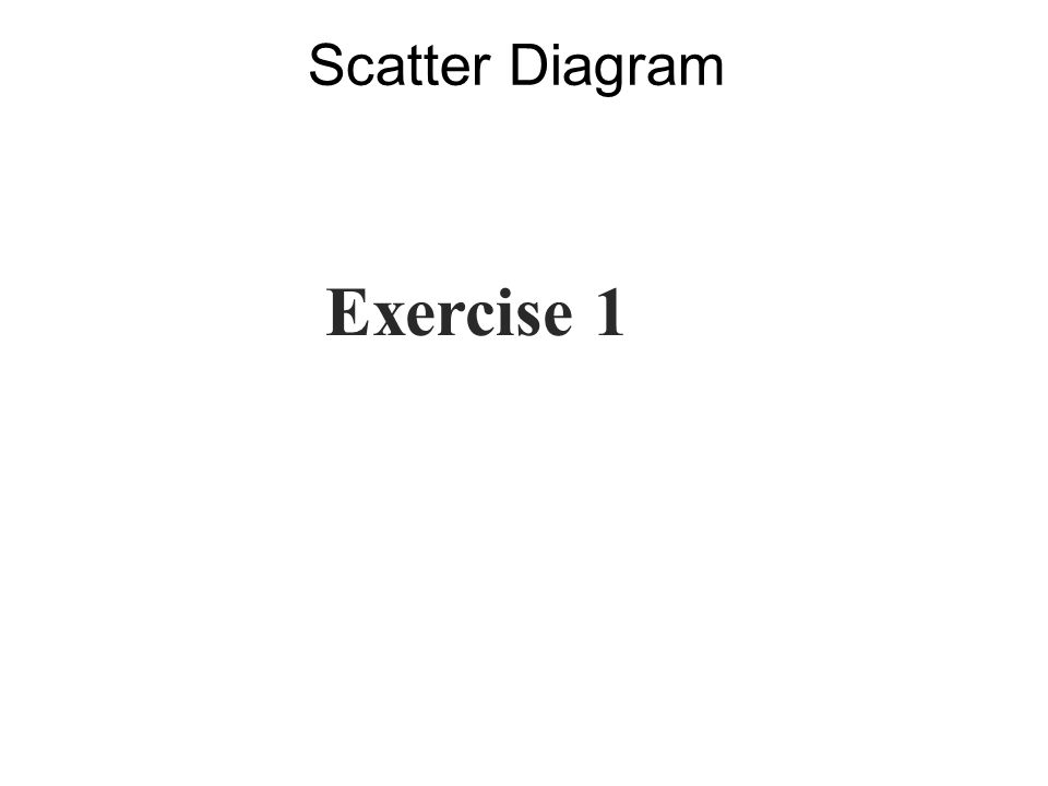 Scatter Diagram Exercise 1