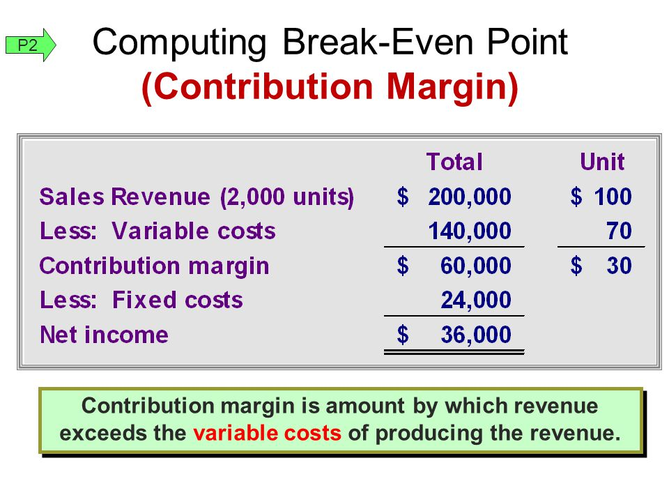 contribution margin and breakeven analysis The concept of break-even analysis deals with the contribution margin of a product the contribution margin is the excess between the selling price of the good and total variable costs.