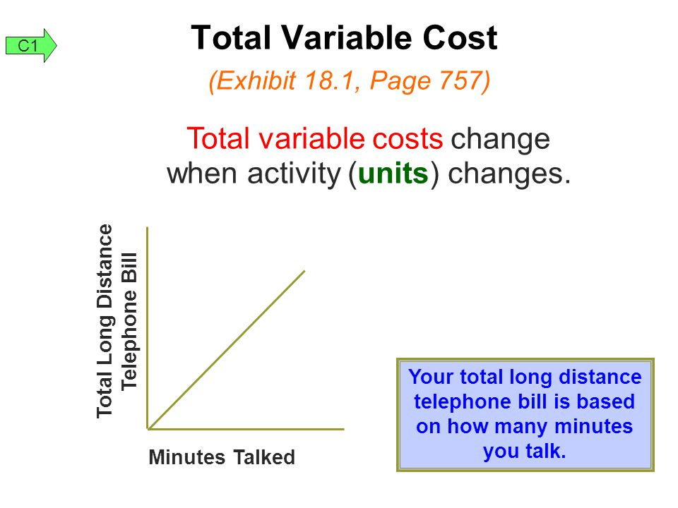 Total Variable Cost (Exhibit 18.1, Page 757)