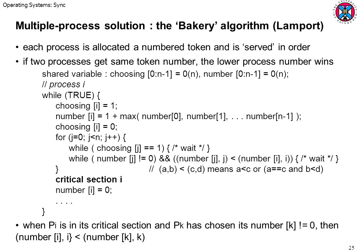 Multiple-process solution : the 'Bakery' algorithm (Lamport)