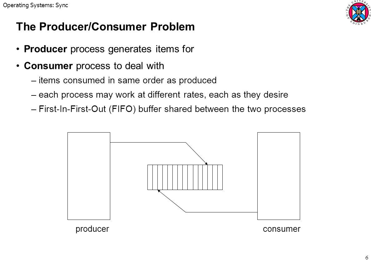 The Producer/Consumer Problem