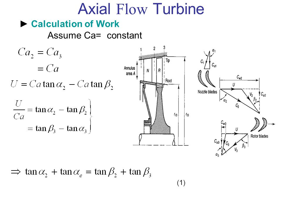Axial Flow Turbine ► Calculation of Work Assume Ca= constant (1)