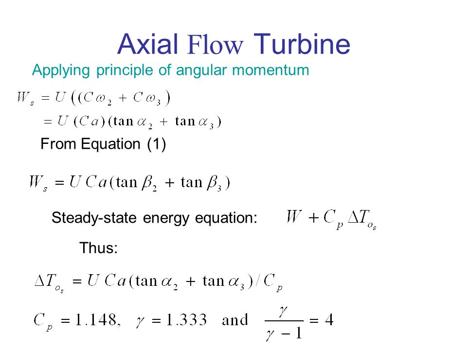 Axial Flow Turbine Applying principle of angular momentum