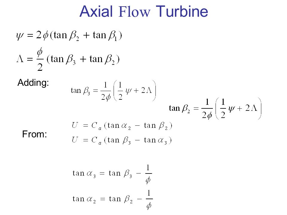 Axial Flow Turbine Adding: From:
