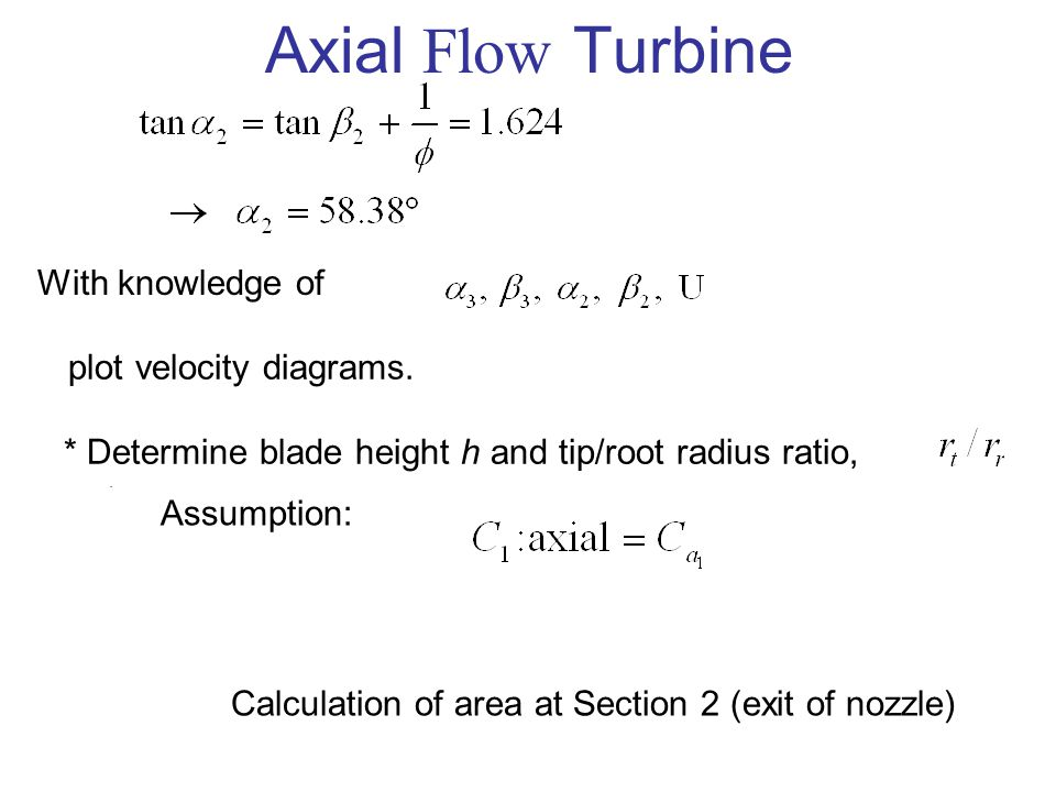 Axial Flow Turbine With knowledge of
