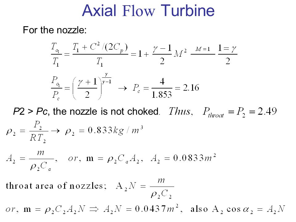 Axial Flow Turbine For the nozzle: