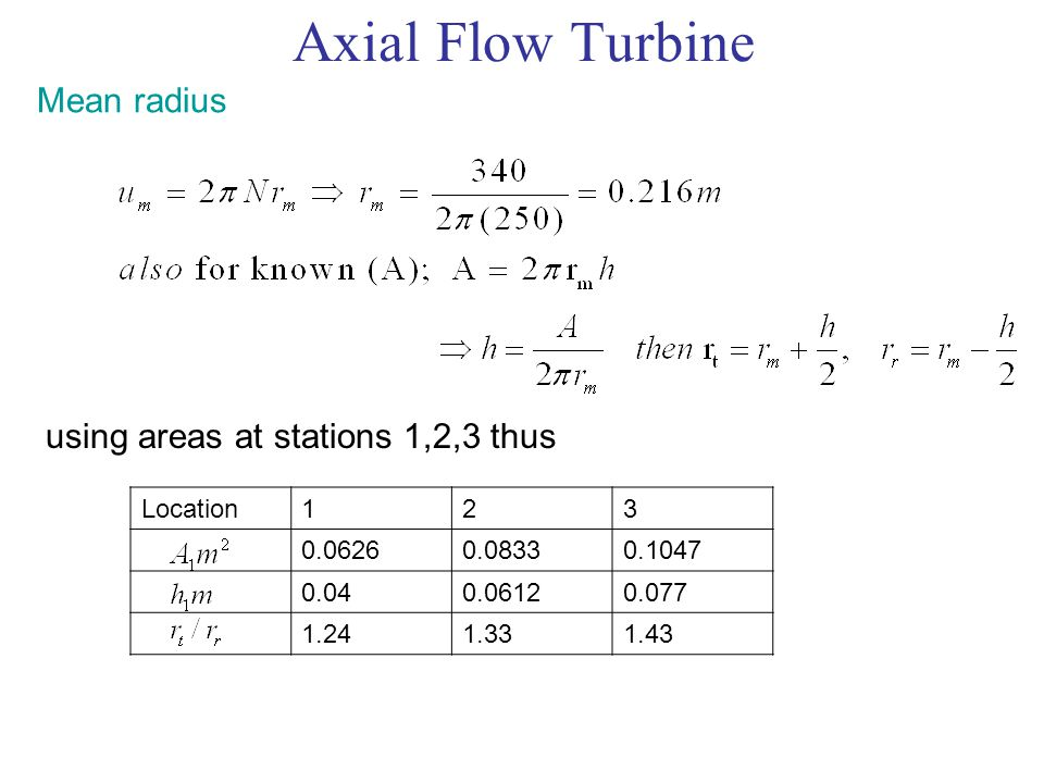 Axial Flow Turbine Mean radius using areas at stations 1,2,3 thus 3 2