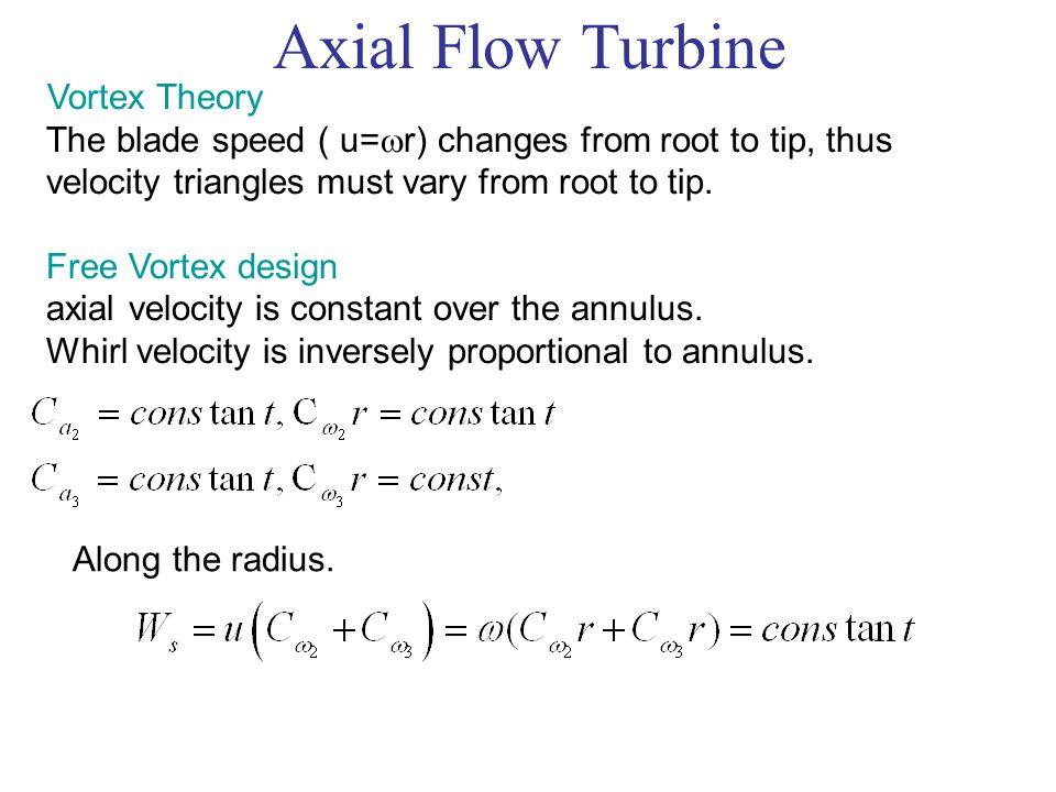 Axial Flow Turbine Vortex Theory