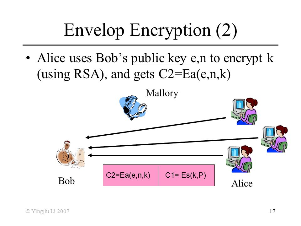 Envelop Encryption (2) Alice uses Bob's public key e,n to encrypt k (using RSA), and gets C2=Ea(e,n,k)
