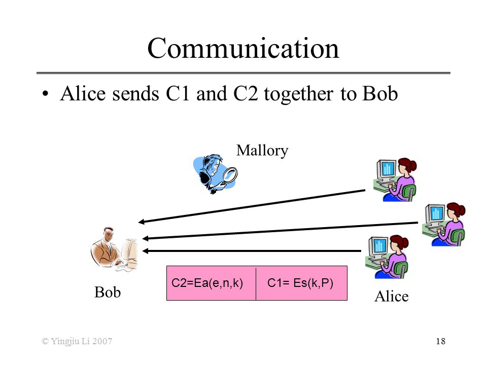Communication Alice sends C1 and C2 together to Bob Mallory Bob Alice