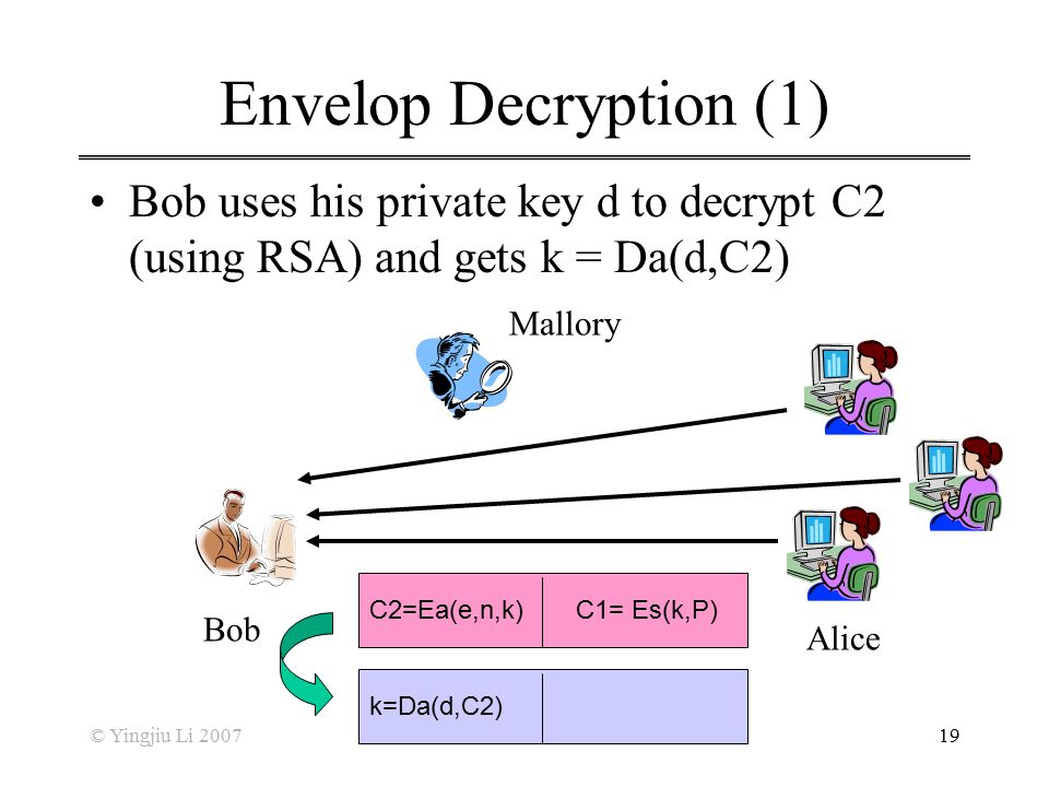Envelop Decryption (1) Bob uses his private key d to decrypt C2 (using RSA) and gets k = Da(d,C2) Mallory.