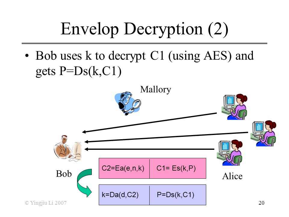 Envelop Decryption (2) Bob uses k to decrypt C1 (using AES) and gets P=Ds(k,C1) Mallory. C2=Ea(e,n,k) C1= Es(k,P)
