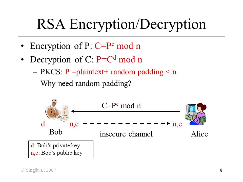 RSA Encryption/Decryption