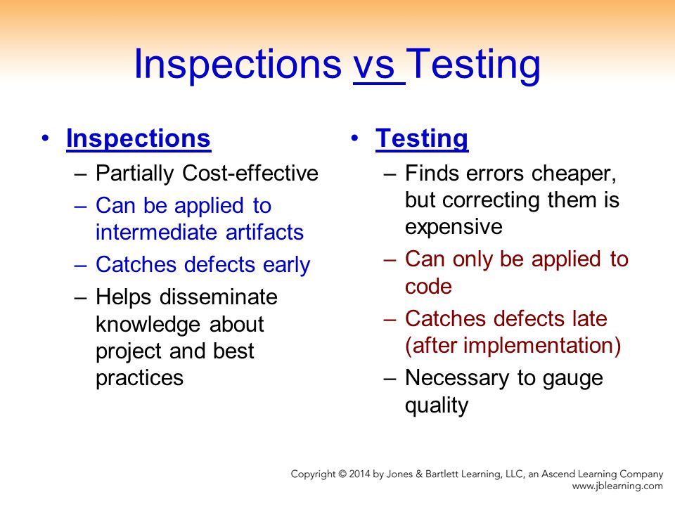 Inspections vs Testing
