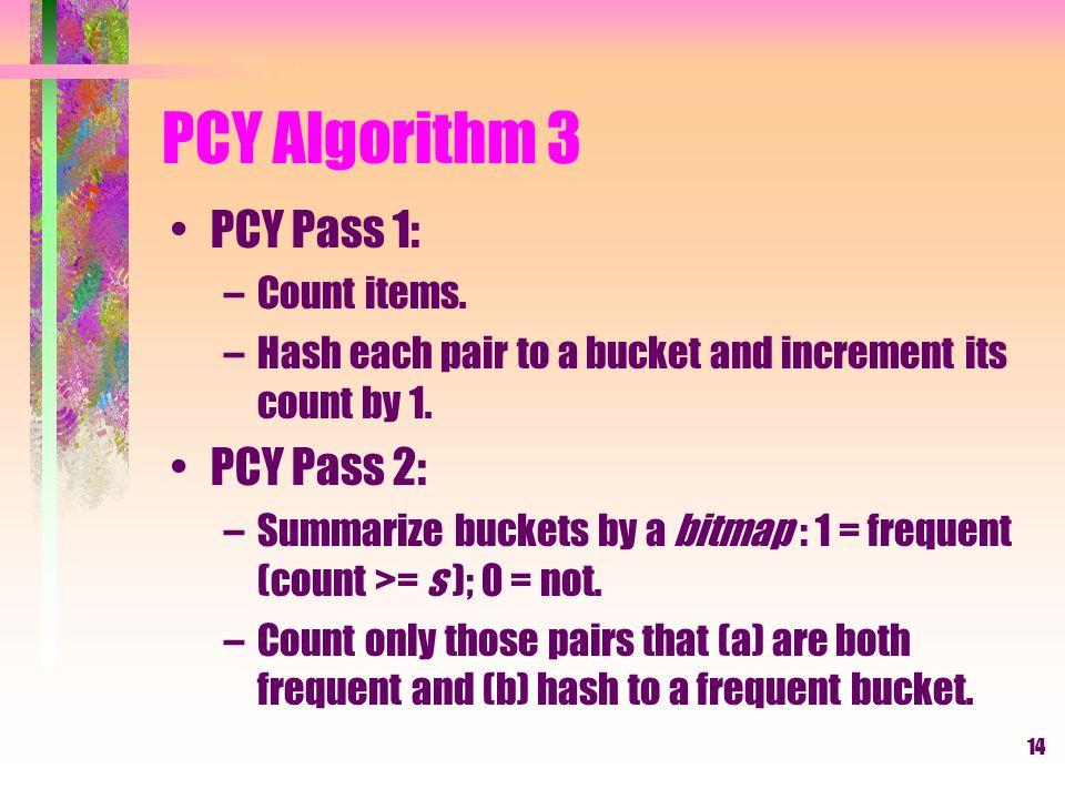 PCY Algorithm 3 PCY Pass 1: PCY Pass 2: Count items.