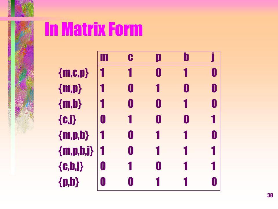 In Matrix Form m c p b j {m,c,p} 1 1 0 1 0 {m,p} 1 0 1 0 0