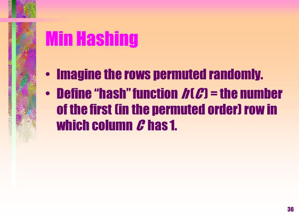 Min Hashing Imagine the rows permuted randomly.
