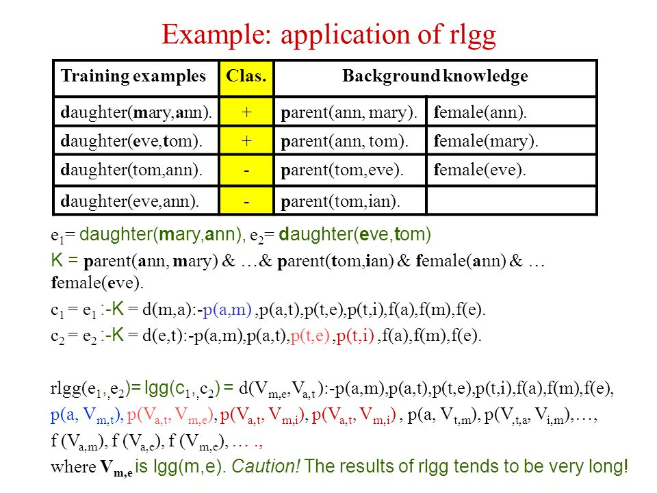 Example: application of rlgg