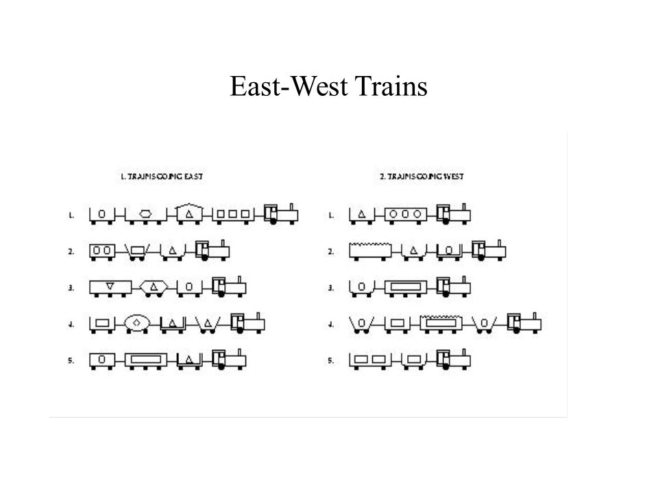 East-West Trains