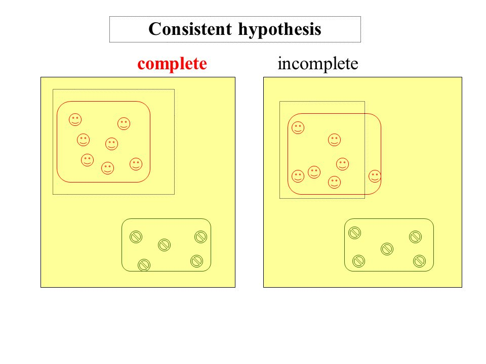 Consistent hypothesis