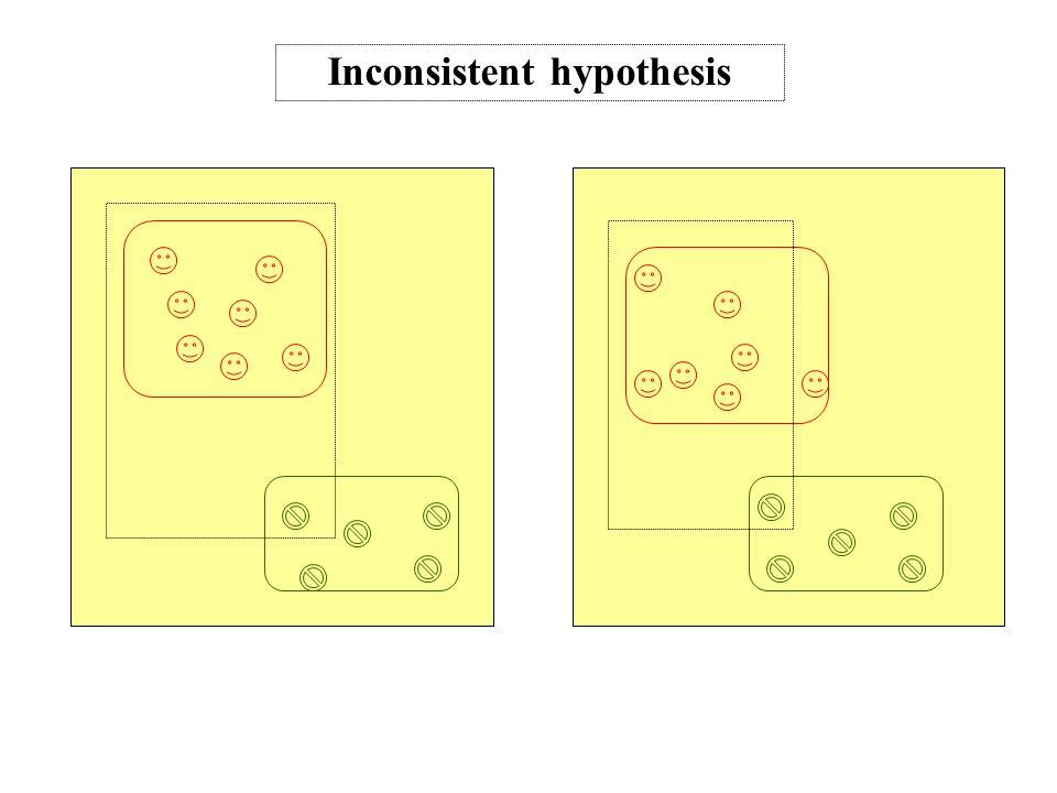 Inconsistent hypothesis