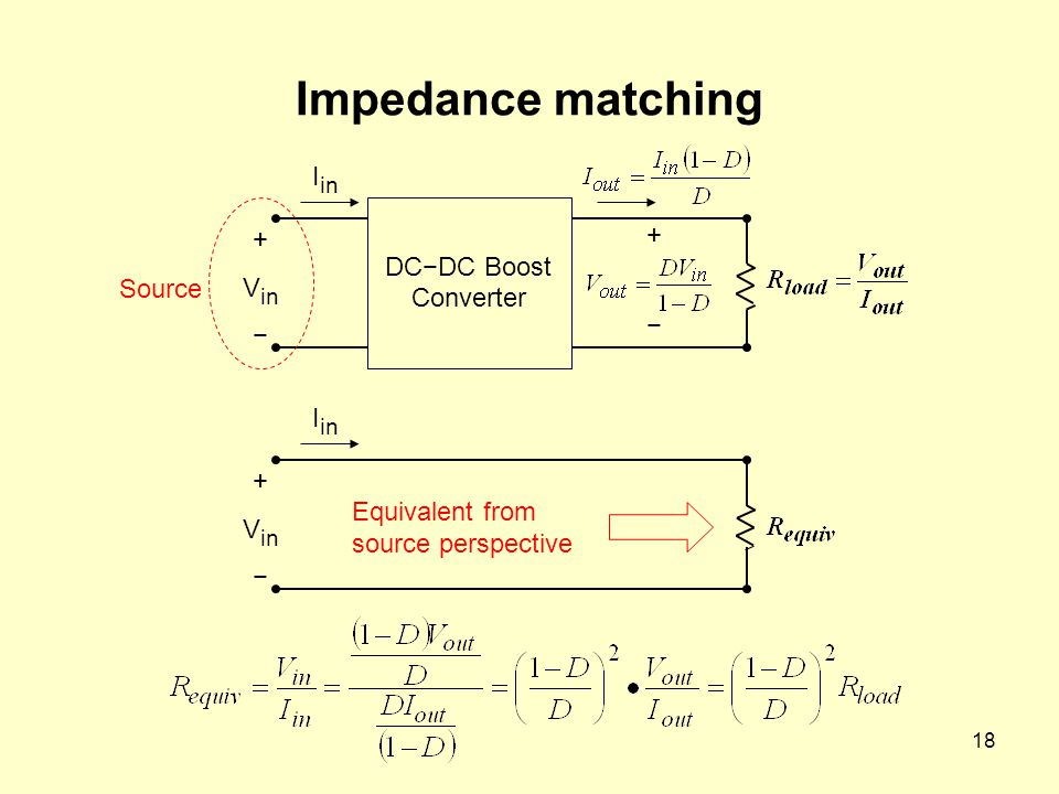 Impedance matching Iin DC−DC Boost Converter + + Vin − − Source Iin +