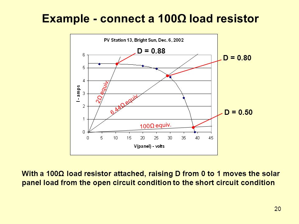 Example - connect a 100Ω load resistor