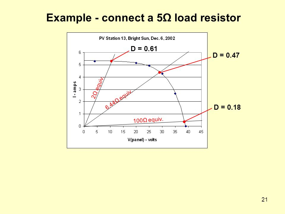 Example - connect a 5Ω load resistor