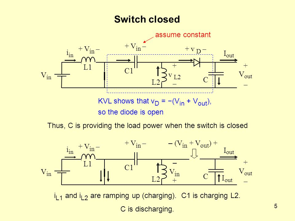 Switch closed i I + L1 C1 V V C L2 – i I + L1 C1 V V C I L2 –