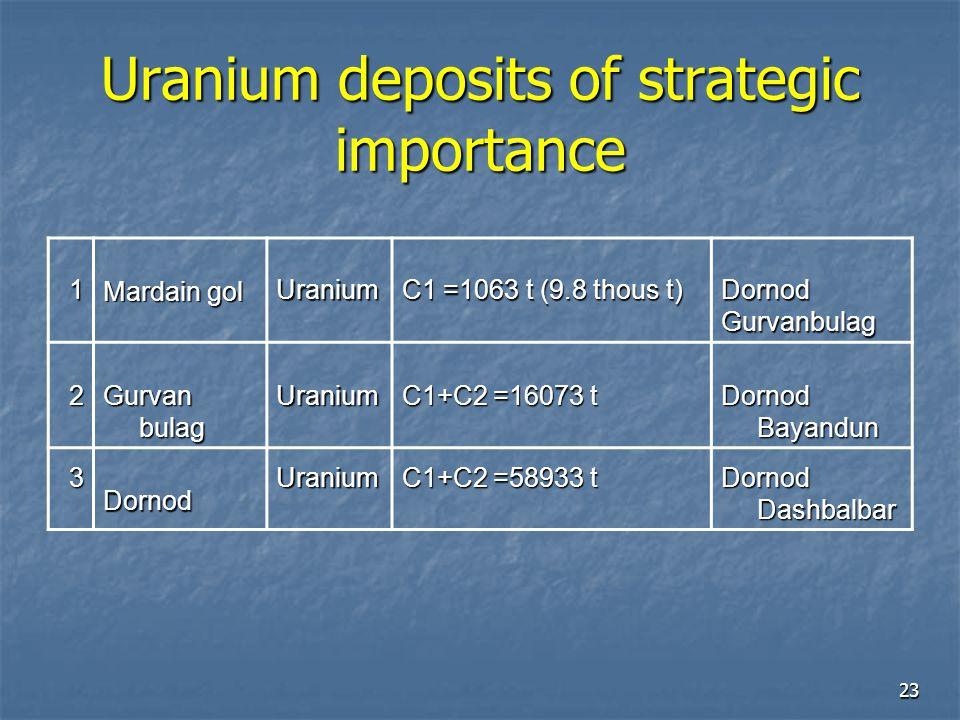 Uranium deposits of strategic importance