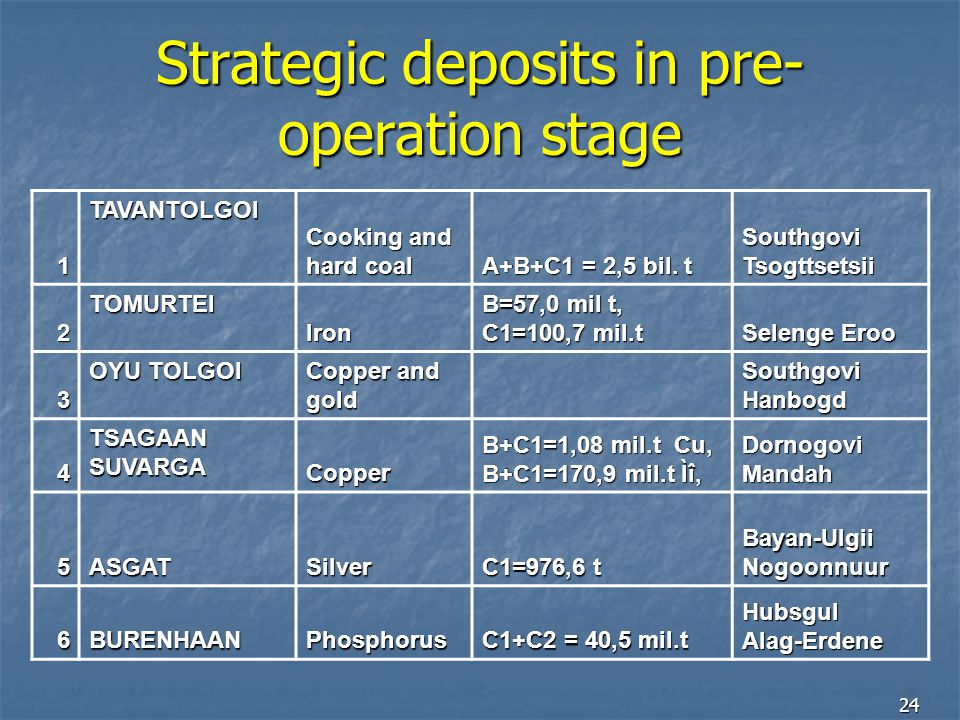 Strategic deposits in pre-operation stage
