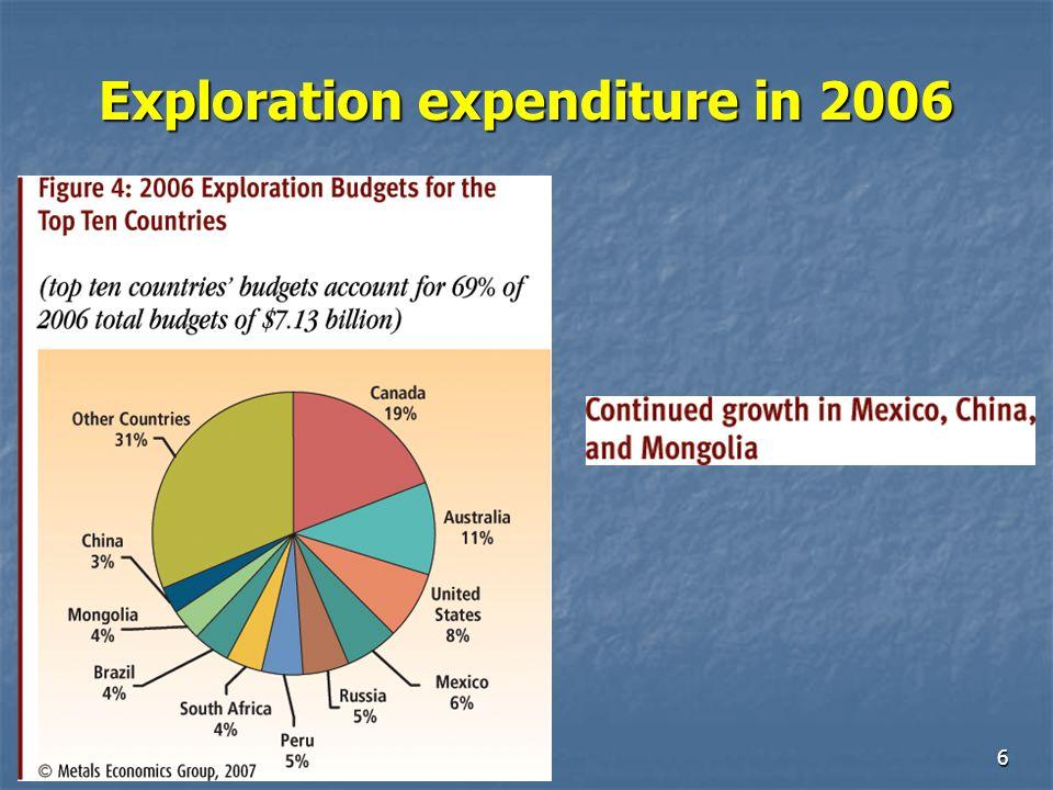 Exploration expenditure in 2006