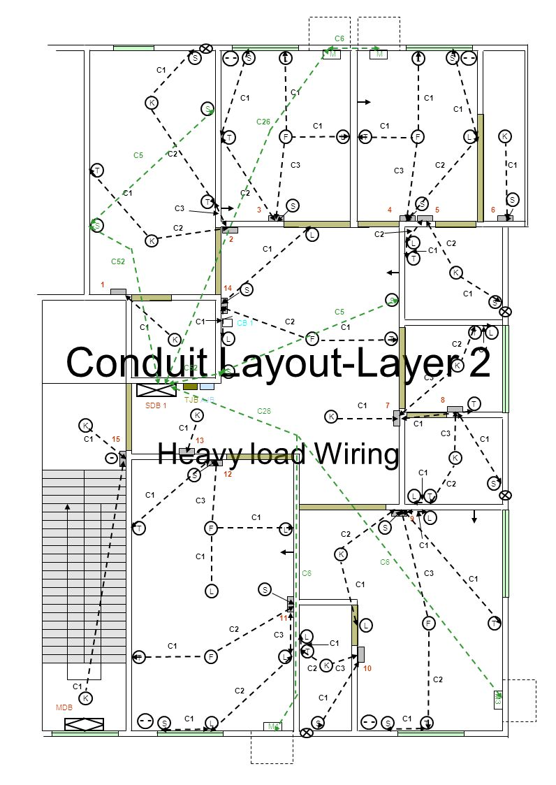 Conduit Layout-Layer 2 Heavy load Wiring