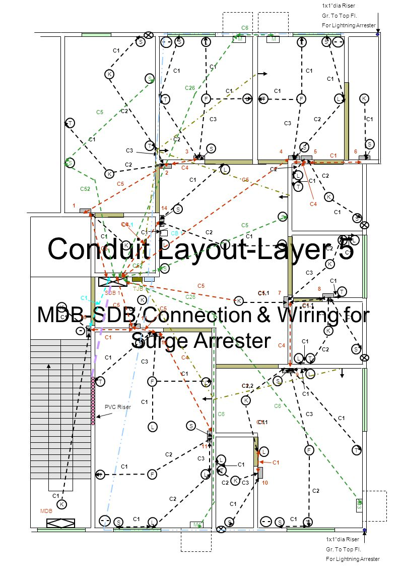 Conduit Layout-Layer 5 MDB-SDB Connection & Wiring for Surge Arrester