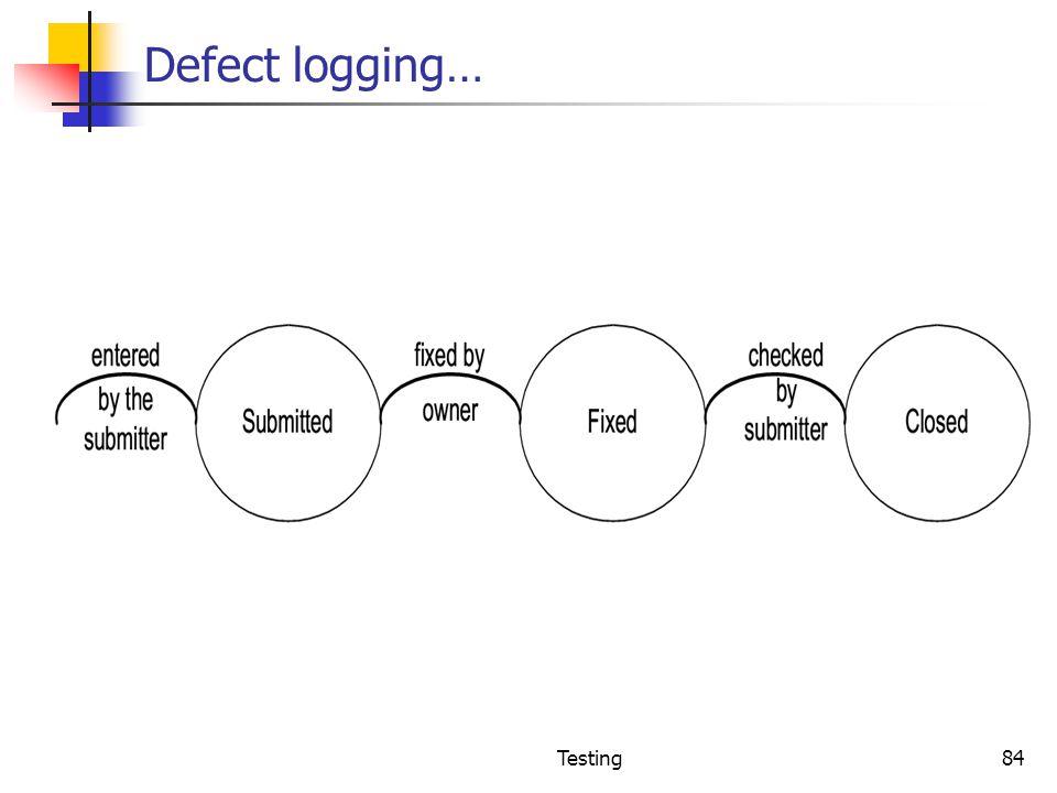Defect logging… Testing