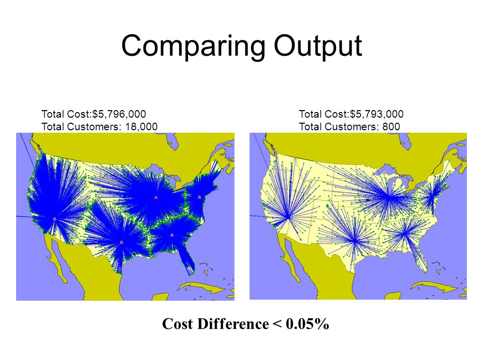 Comparing Output Cost Difference < 0.05% Total Cost:$5,796,000