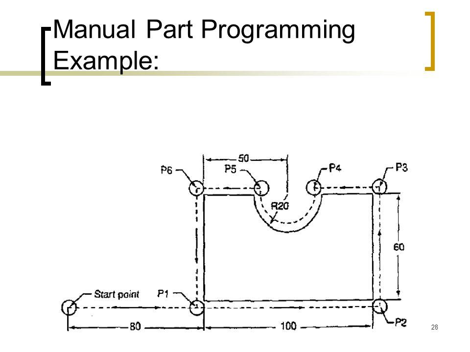 Manual Part Programming Example: