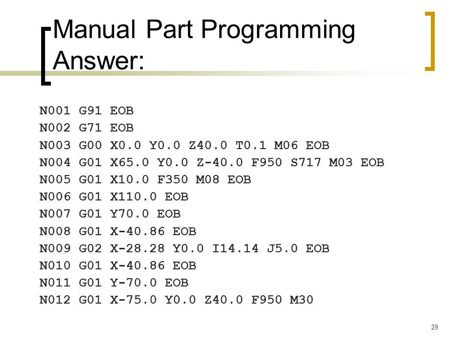 Manual Part Programming Answer: