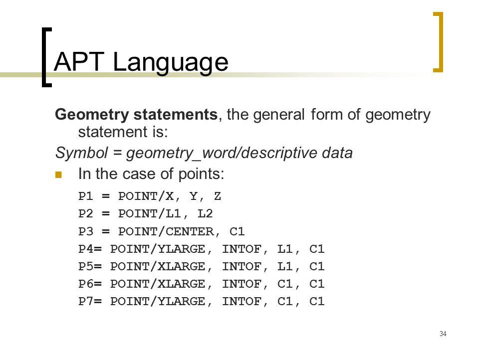 APT Language Geometry statements, the general form of geometry statement is: Symbol = geometry_word/descriptive data.