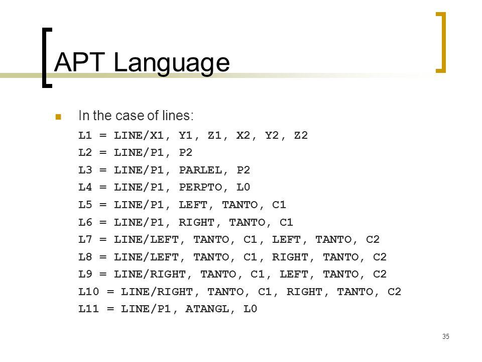 APT Language In the case of lines: L1 = LINE/X1, Y1, Z1, X2, Y2, Z2