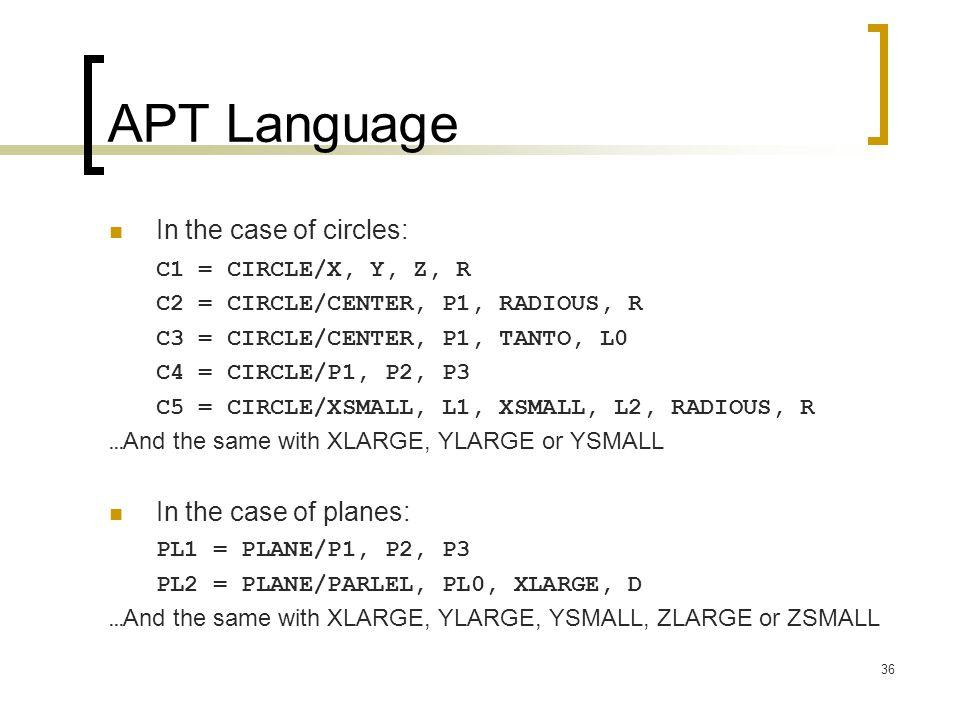 APT Language In the case of circles: C1 = CIRCLE/X, Y, Z, R