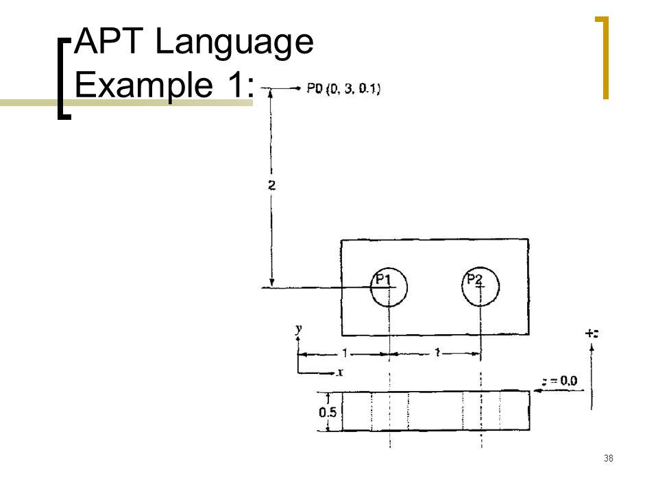 APT Language Example 1: