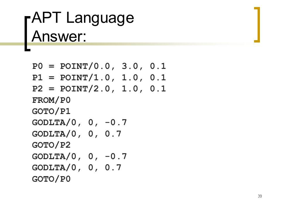 APT Language Answer: P0 = POINT/0.0, 3.0, 0.1 P1 = POINT/1.0, 1.0, 0.1